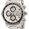 Ebel 1911 Discovery Chronograph Steel